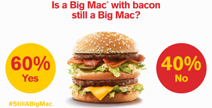 Is a Big Mac With Bacon Still a Big Mac?
